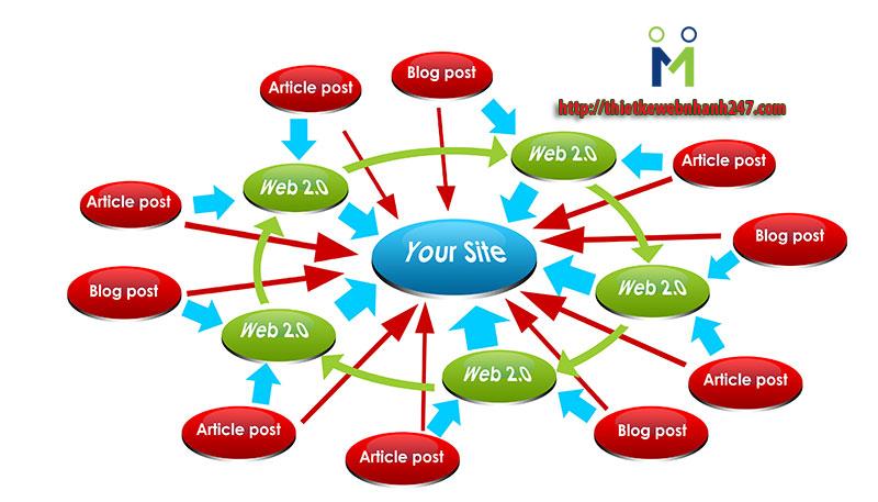 Thiết kế website vệ tinh chuẩn SEO Google