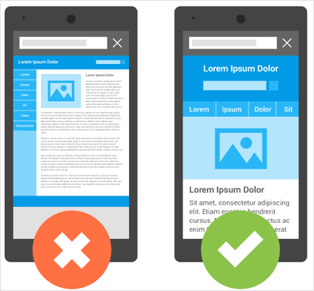 Mobile website optimizaticon