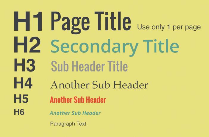 Tối ưu thẻ html code