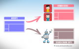 Học SEO 9: Website bị Google phạt