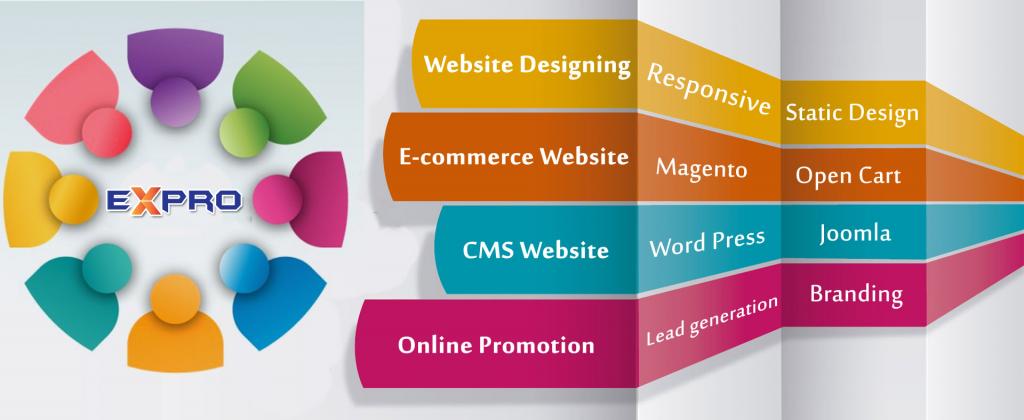 Dịch vụ thiết kế web của chúng tôi