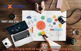 Top 7 công ty thiết kế web chuyên nghiệp tại Biên Hòa – Đồng Nai